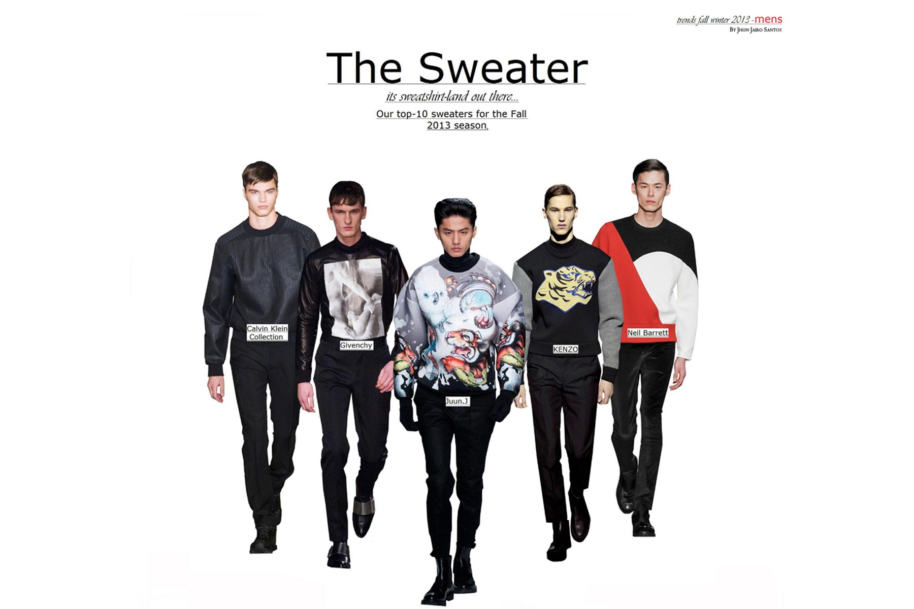 The Sweater – Trend Report